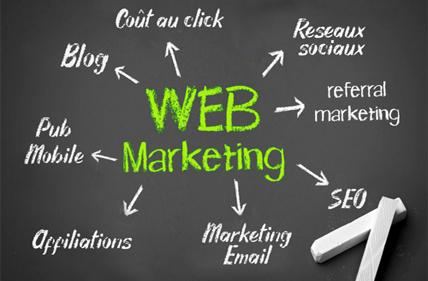 webmarketing4